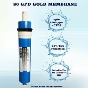 Best RO Membrane India 2020
