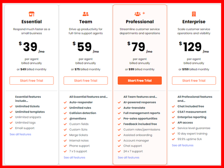 9+ Best Amazon Feedback & Automation Software 2020 (Handpicked)
