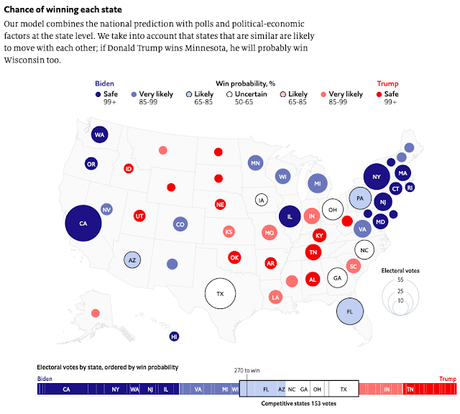 Forecasting the United States Presidential Election