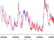 Love Skeptical Science