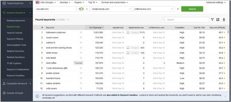 SEO Powersuite keyword gap data