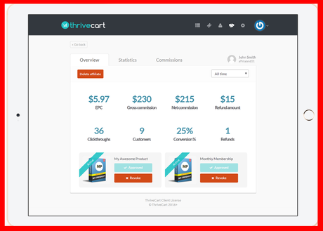 Thrivecart vs Cartflows 2020: Which One Should You Pick? (Top Pick)
