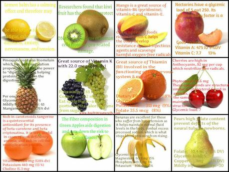 The 12 Healthiest Foods on the Planet (Information and Tips)