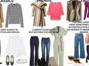 Distinguish Between Fads, Trends Classics Fashion