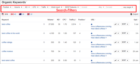 Ahrefs search filters