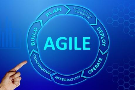 Key Reasons to Embrace Agile Methodology For App Development