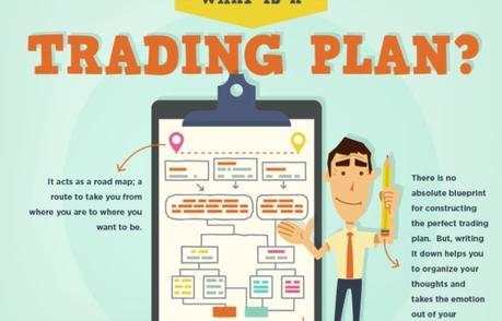 """Plan the Trade, Trade the Plan"""""""