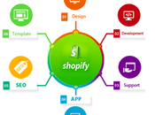 Shopify Development Helps Small Businesses Startups COVID19