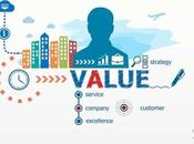 Understanding Dynamics That Drive Company: Value Chain System