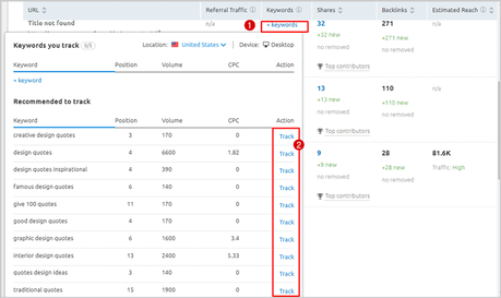 SEMrush Content Marketing Toolkit: The Ultimate Guide