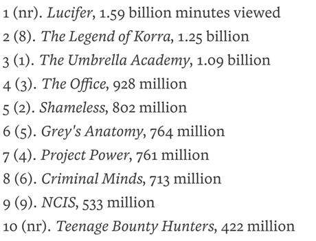 Hollywood Headlines: Daytime TV's Problems Extend Far Beyond Ellen