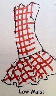 The Lingo of Fashion