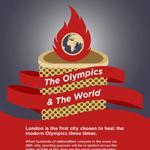 London Olympics Interesting Facts