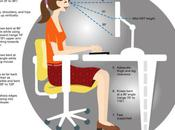 Have Great Posture Work