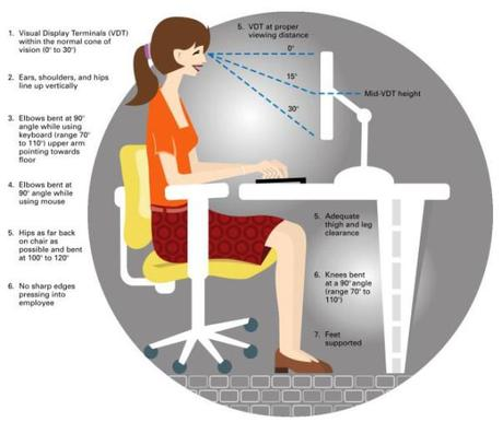 How To Have Great Posture At Work