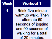 Couch-to-5K: Week Workout