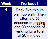 Couch-to-5K: Week 1, Workout 1