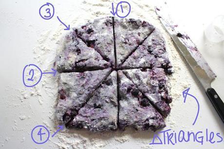 on blueberry scones...