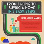 Buying A Home In Seven Easy Steps Infographic