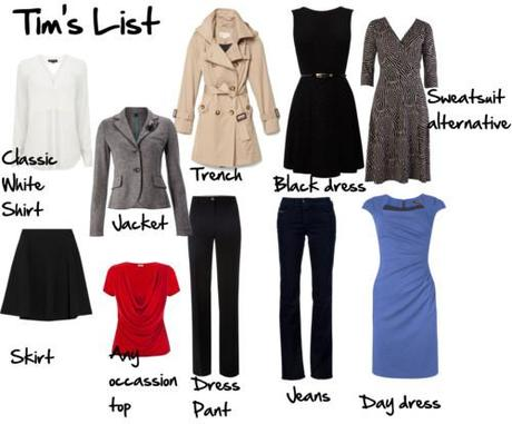 Capsule wardrobe basics black dress - What Every Woman Should Have In Her Wardrobe Paperblog