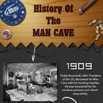 Man Caves History
