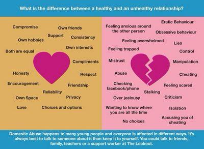 Healthy vs Unhealthy Relationships   Tips to Healthy Love