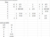 De-nesting Nested Radicals Using Excel Spreadsheet