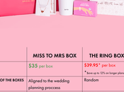"""""""The Bride Box"""" Subscription Review"""