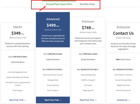 SkyPrep Review 2020: Features & Pricing ( Pros & Cons) SkyPrep Alternatives