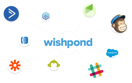 WishPond Coupon Code 2020 Get Upto 15% Off Now