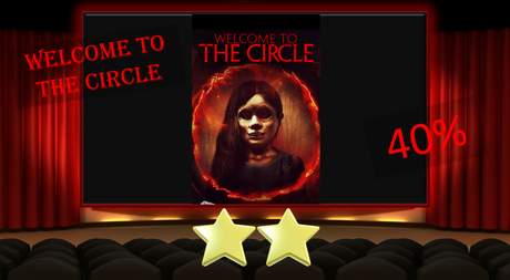 Welcome to the Circle (2020) Movie Review