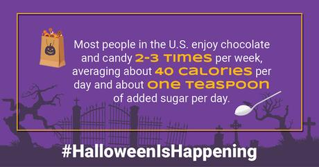 Most people in the U.S. enjoy chocolate and candy 2-3 times per week, averaging about 40 calories per day and just one teaspoon of added sugar per day.