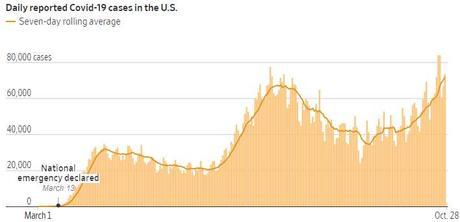 Wednesday Writedown – Virus Resurgence Spooks Markets