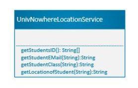 A Service Encapsulation Example Using a Location Service