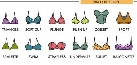 Different types of Bra for Women...