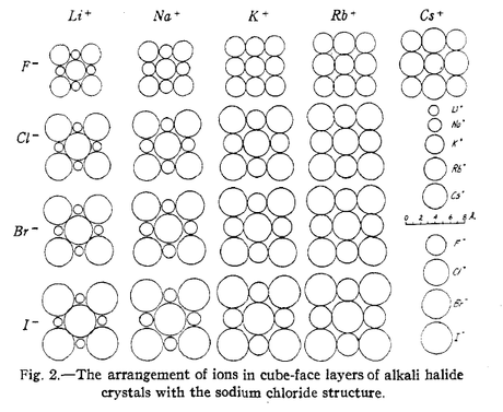 Pauling's Third Paper on the Nature of the Chemical Bond