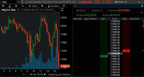 Fragile Thursday – Market Reminds Us How Quickly it can Fall