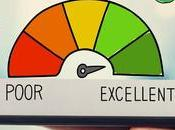 Everything Need Know About Your Credit Score