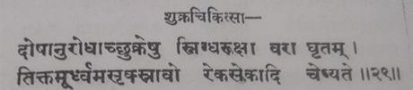 Ayurvedic Treatment of Crocodile Shagreen