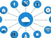 Four Different Types Cloud Computing Services