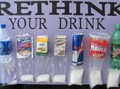 ¿How Much Sugar Contained Your Drinks?