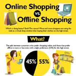 Online Shopping vs Offline Shopping