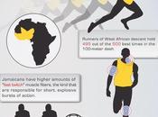 Jamaicans Amazing Running?
