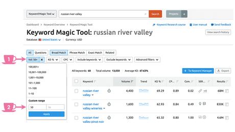 In Keyword Magic Tool apply Volume filter