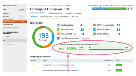 This is what On Page SEO Checker Overview Tab looks like