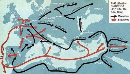 Modern Roots of European Anti-Zionism