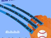 Infographic: Much Canadians Love Baseball?