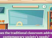 Does Traditional Classroom Address Contemporary Society's Needs?