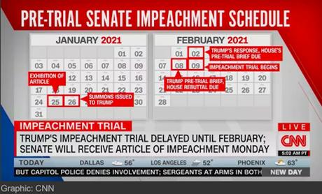 Senate Trial Starts Feb. 9th - GOP Is Pressured To Convict