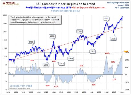 The Market Week Ahead – Earnings Start to Matter